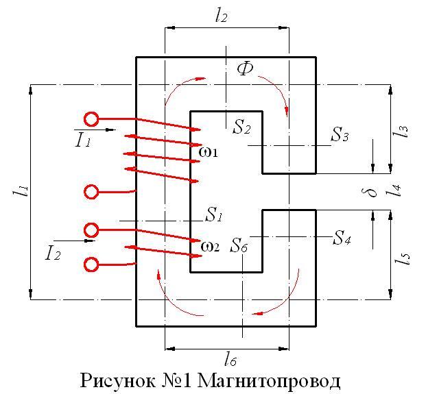 Закон Ома для магнитной цепи