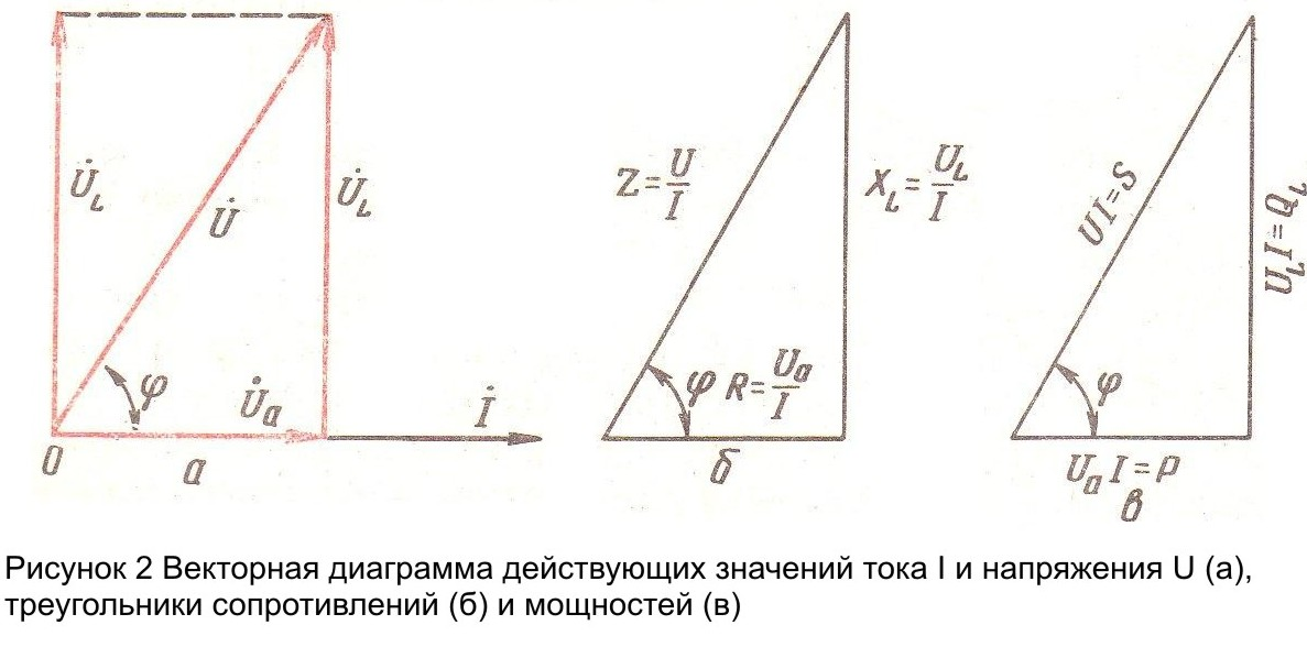 сопротивление цепи R=50 Ом