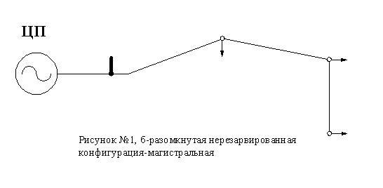 схем с одним центром
