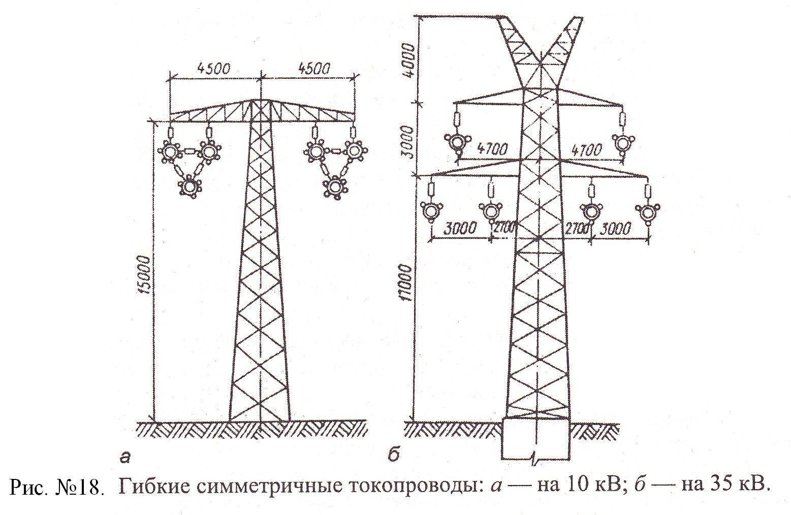 схема крепления кабеля к опоре